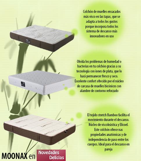 Tipos De Colchones Cuál Es El Mejor Para Tíblog De Novedades Delicias